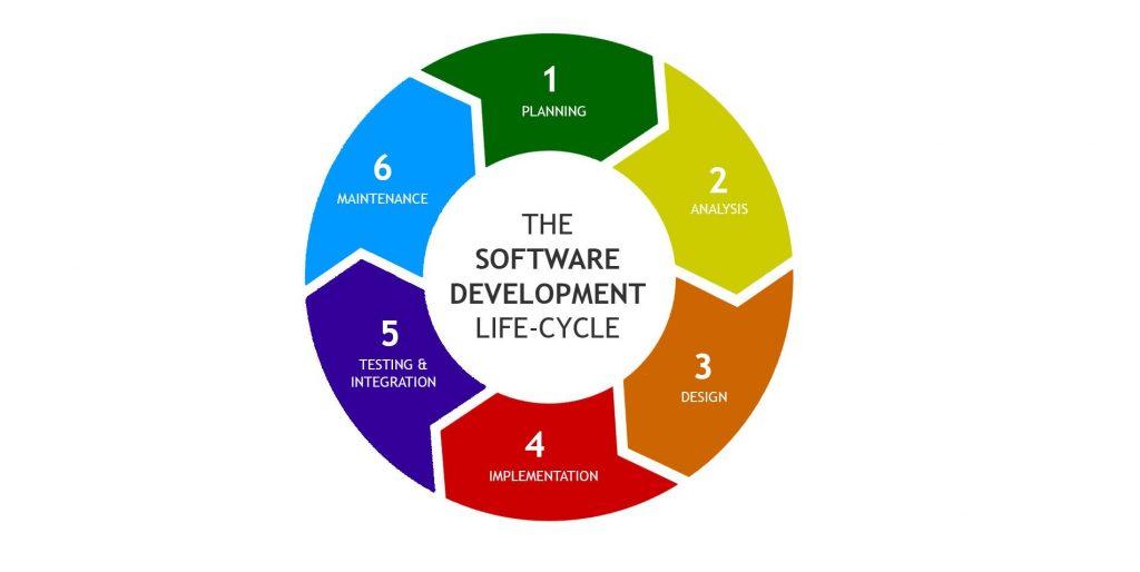 online ordering software